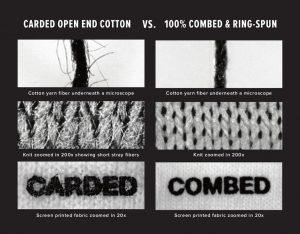 ringspun vs carded 300x234 - ringspun-vs-carded